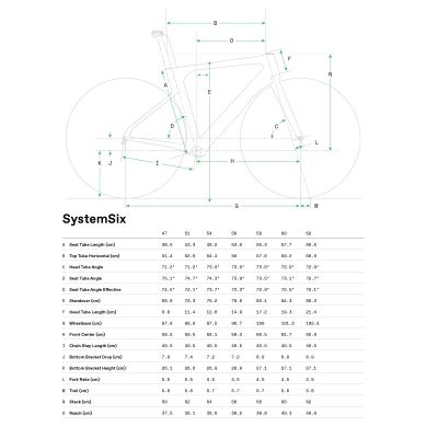 SystemSix Hi-MOD Red eTap AXS - 2021