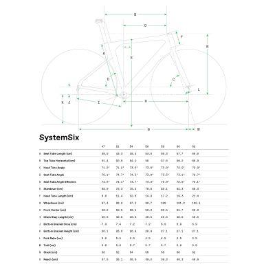 SystemSix Hi-MOD Ultegra Di2 - 2021